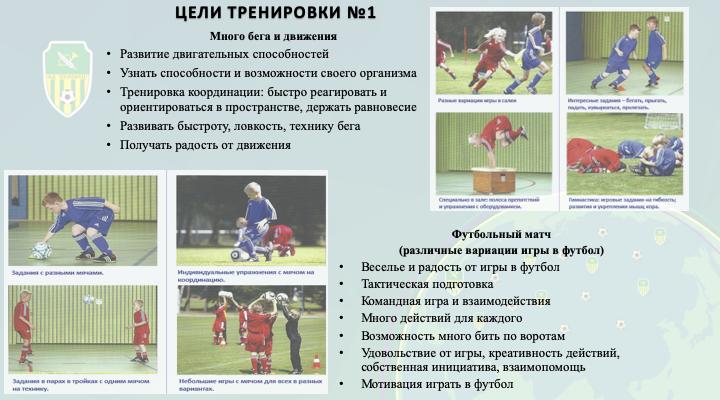 Цели тренировок №1