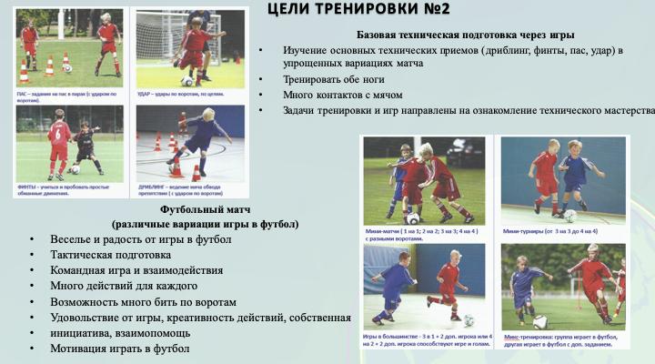 Цели тренировок №2